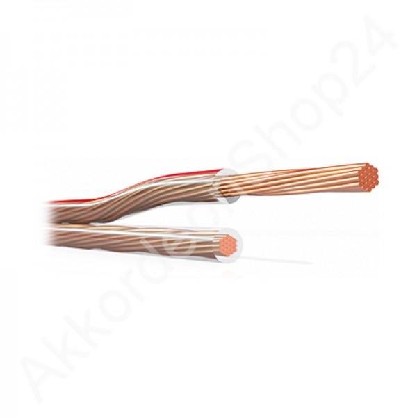 Klotz Speaker Cable 100m Roll